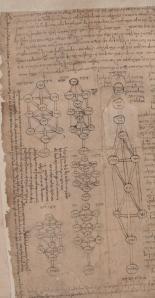 """כתב יד, מצורף לספר """"עץ חיים"""" קורץ, תקמ""""ה (1785)"""