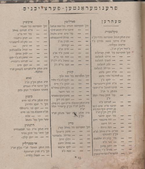 פר5 שני עפרים פרג 1825